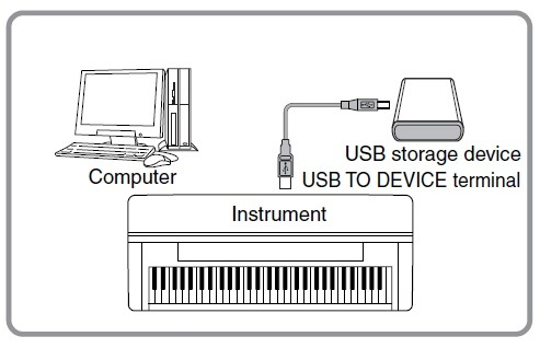 wiring diagram midi to usb with Xbox Controller Connector on Wiring Diagram Usb To Serial Port besides M Audio Usb Midi Keyboard 25 likewise Keyboard Wiring Diagram as well Midi Keyboard Wiring Diagram together with Midi Wire Diagram.